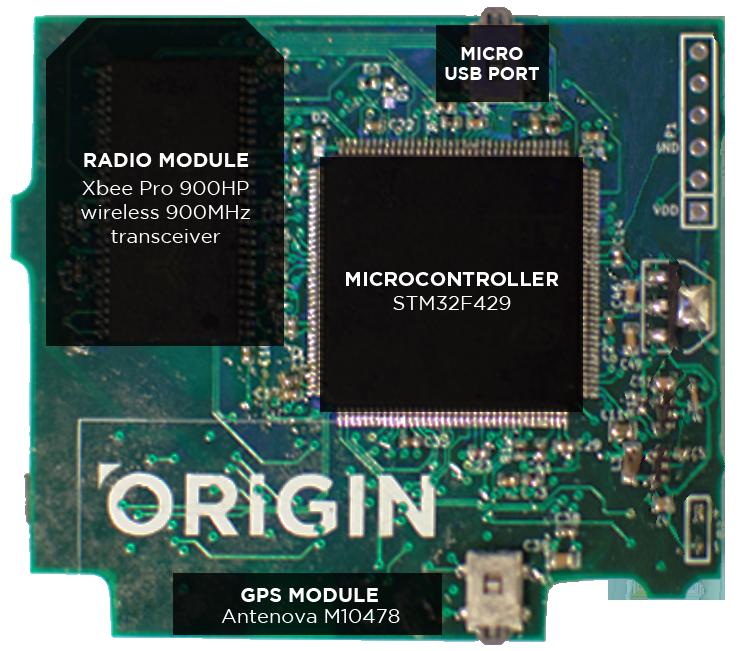 origin-board